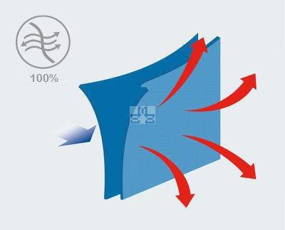 Patella knee brace stabilizer w/ C-rings bilateral buttresses